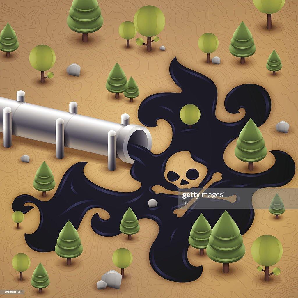 Oil Pipeline Spill Pollution