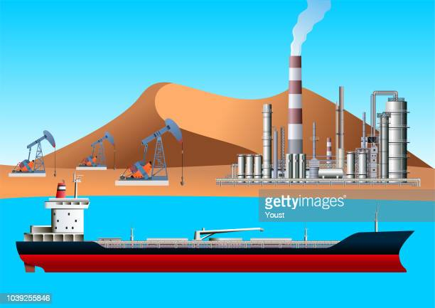Oil Tanker, Pump Jack, Drilling Rig and Refinery. Oil and Gas Production Facilities