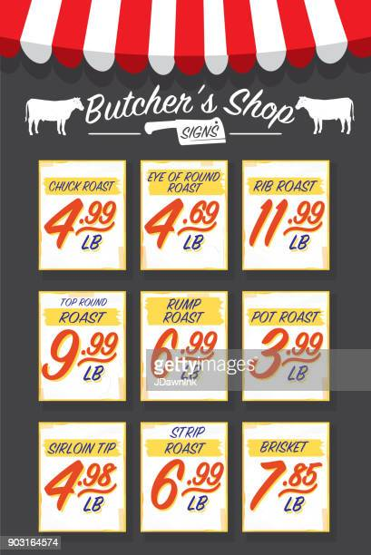 Old fashioned grocery or butcher shop beef paper signs set
