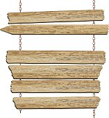Old West Hanging Sign with Boards and Chains in Tan