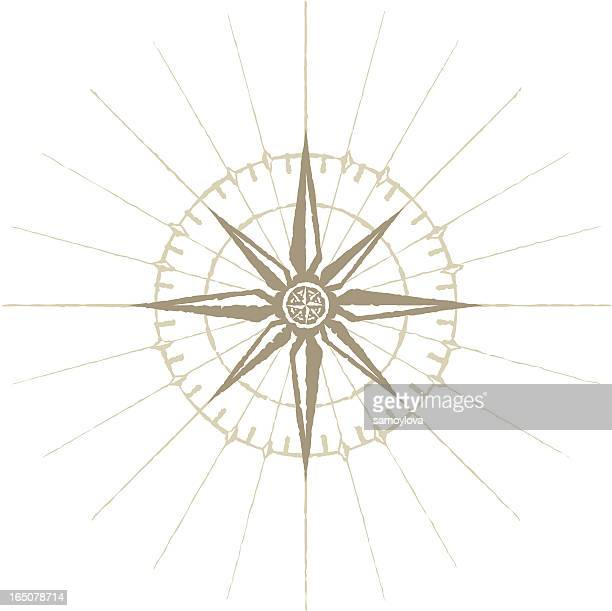 Old wind rose compass