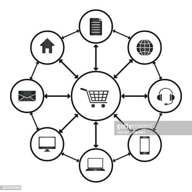 omni channel, multi channel, e-commerce, digital marketing, technology diagram - illustration - television industry stock illustrations