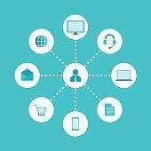 Omni, Multi Channel, E-Commerce, Digital Marketing Illustration