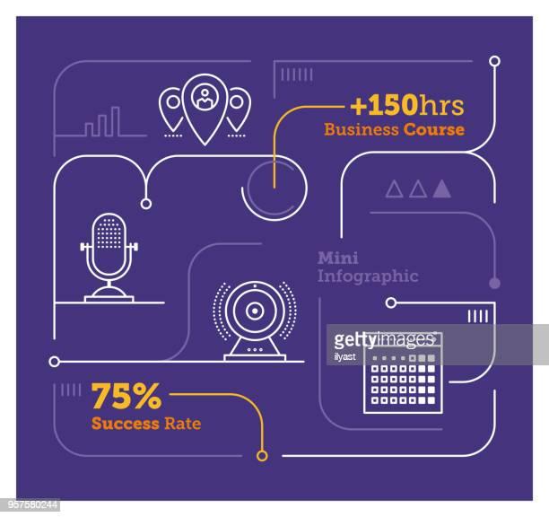 Online Courses Mini Infographic
