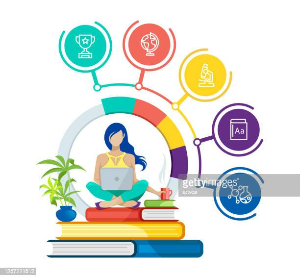 online education or e-learning concept - young women stock illustrations