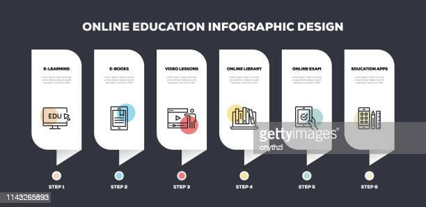 オンライン教育関連ラインのインフォグラフィックデザイン - 電子書籍点のイラスト素材/クリップアート素材/マンガ素材/アイコン素材