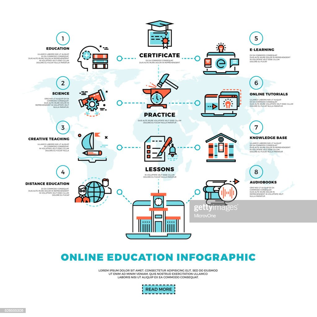 Online learning, tutorials and education vector infographics template