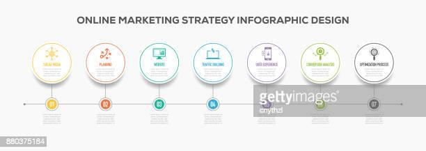 online marketing strategy infographics timeline design with icons - digital marketing stock illustrations