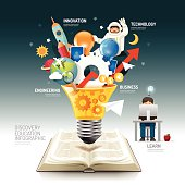 Open book infographic innovation idea on light bulb vector.