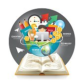 Open book infographic innovation idea on world vector illustration.