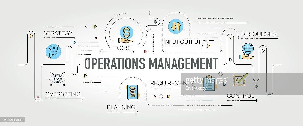 Operations Managemenet banner and icons : Ilustração