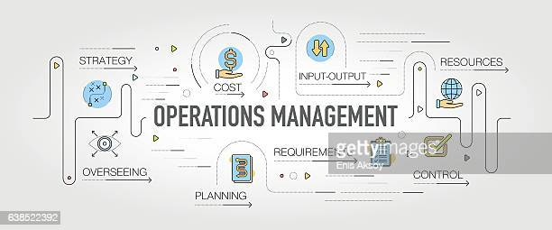 illustrations, cliparts, dessins animés et icônes de operations managemenet banner and icons - ordre