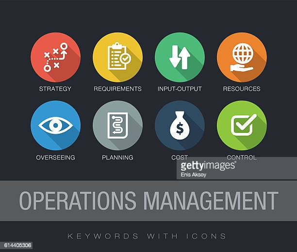 Operations Managemenet keywords with icons