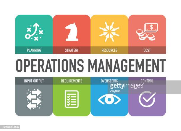 Operations Management Icon Set