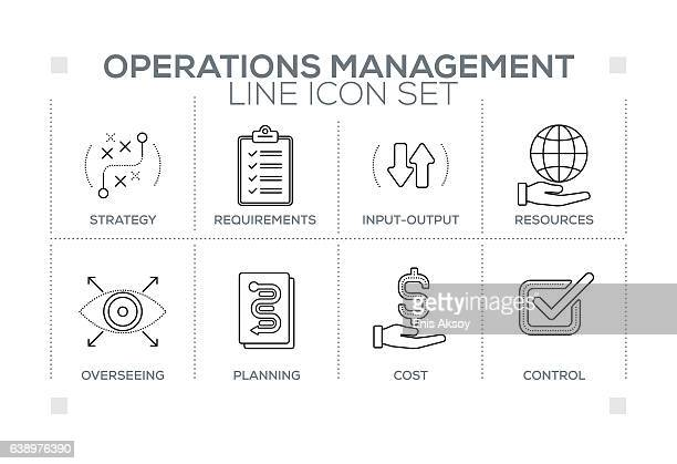 Operations Management keywords with monochrome line icons