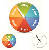 Option Choice Wheel