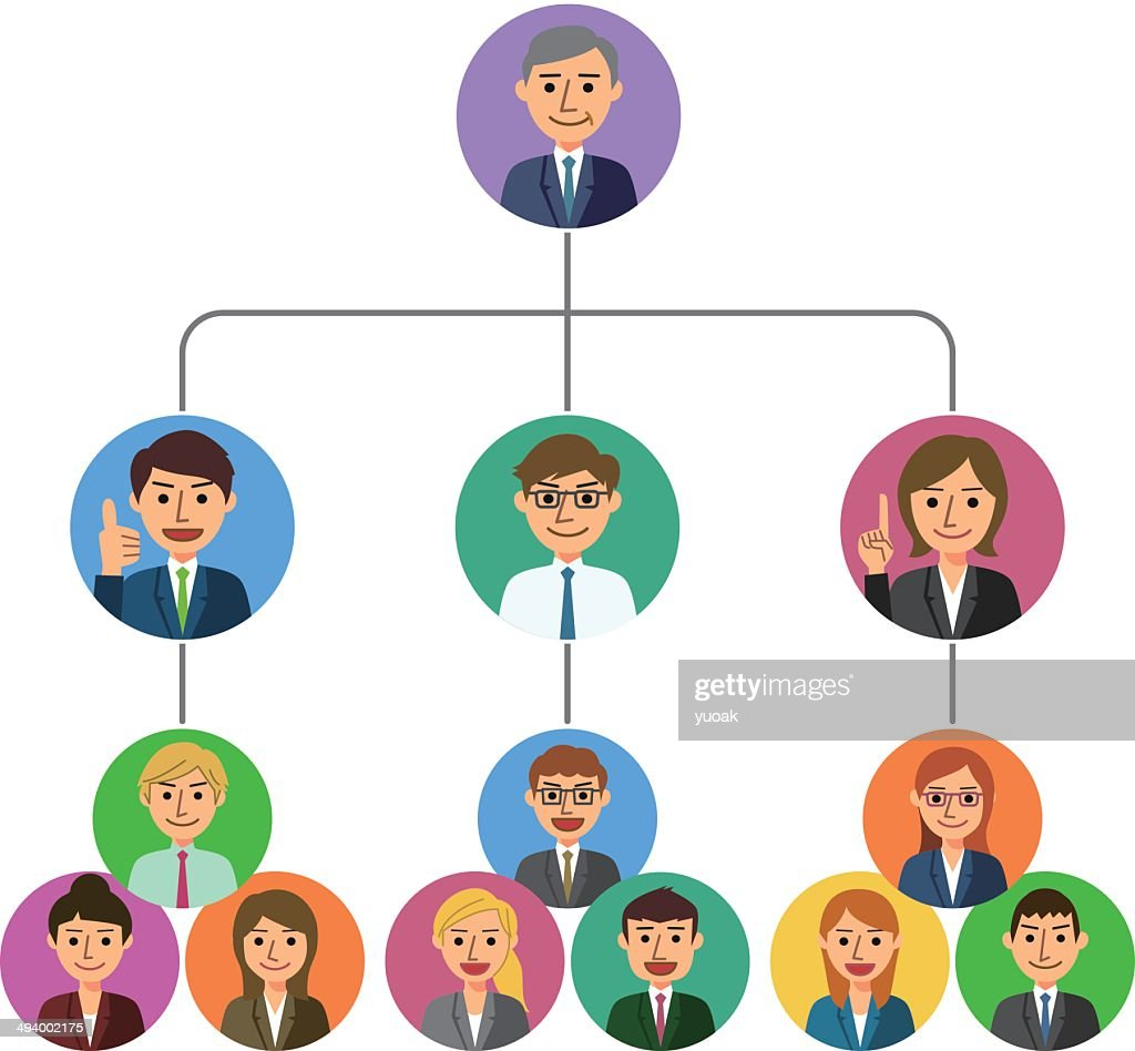 Org chart people : stock illustration