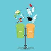 organic inorganic recycle garbage bin separation segregate  separate bottle degradable