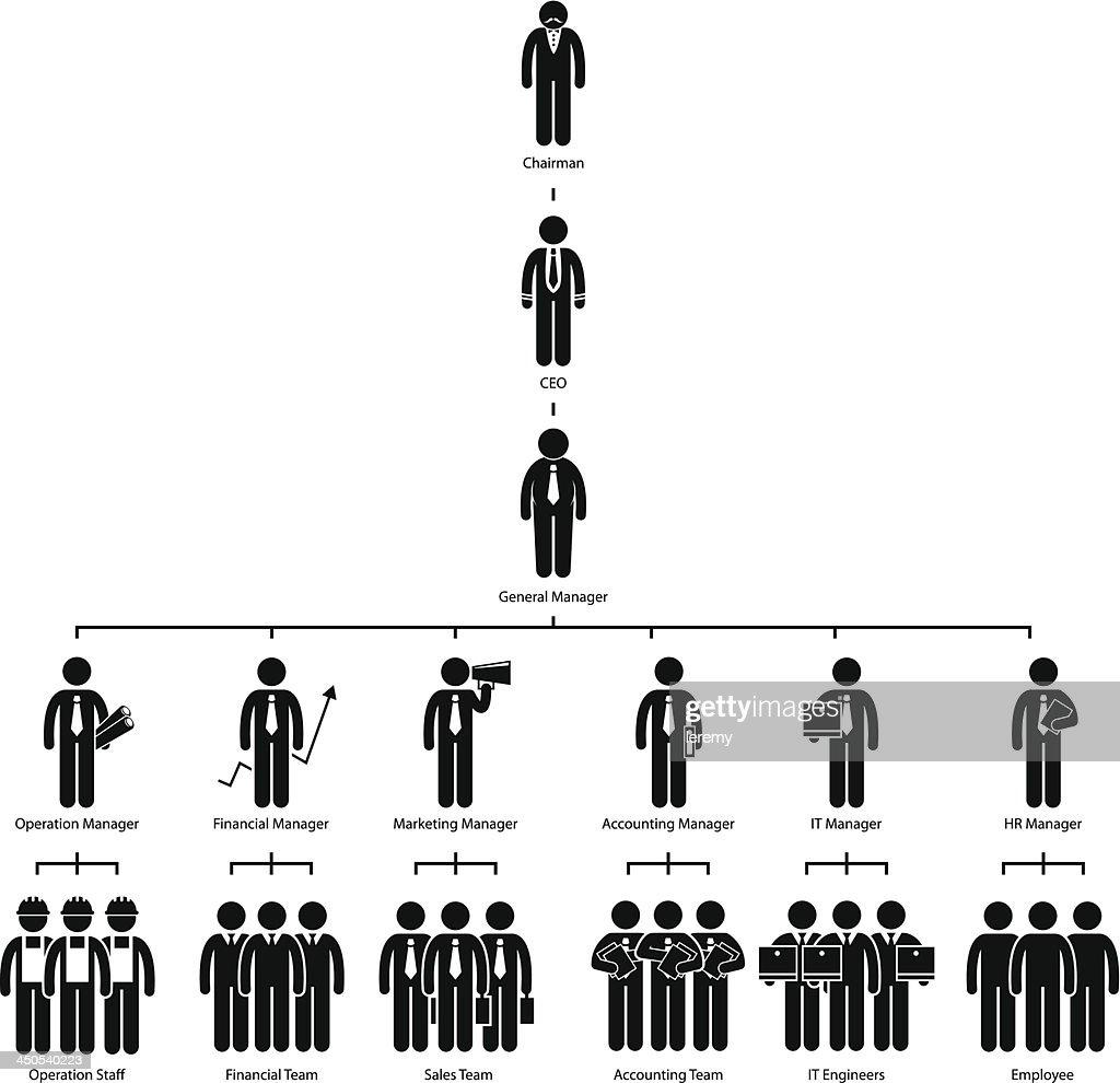 Organization Chart Tree Company Pictogram