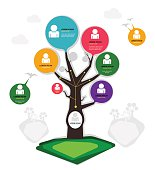 Organization chart tree concept. Vector illustration