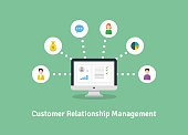 Organization of data on work with clients, CRM concept. Customer
