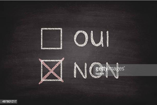 stockillustraties, clipart, cartoons en iconen met oui or non checkboxes on blackboard - chalkboard - weigeren