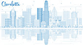 Outline Charlotte Skyline with Blue Buildings and Reflections.