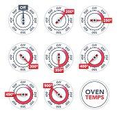 Oven Temperature Symbols