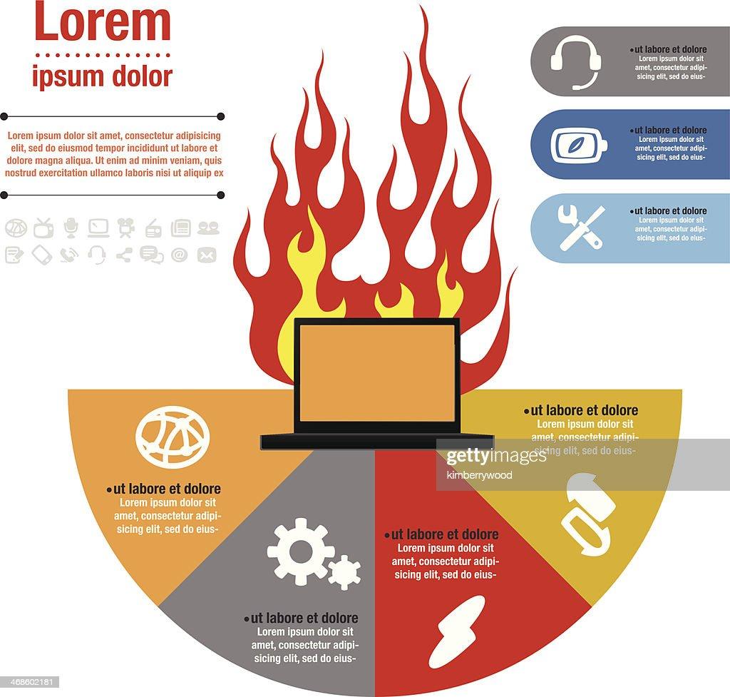Overheat : stock illustration