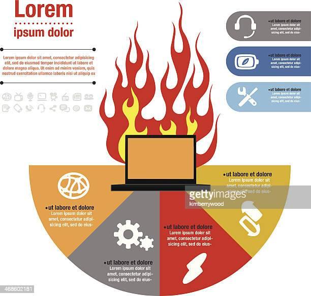 ilustrações de stock, clip art, desenhos animados e ícones de sobreaquecimento - sinal de emergência informação