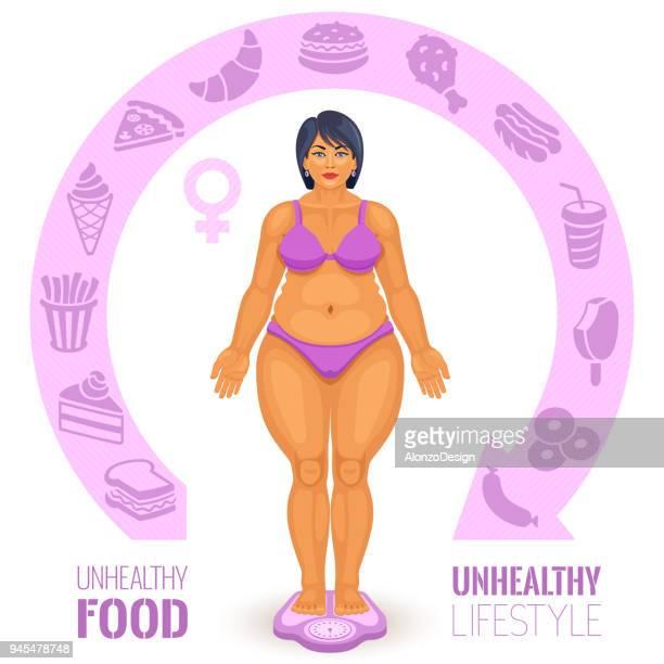 illustrations, cliparts, dessins animés et icônes de femme obèse - femme grosse