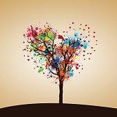 Paint splash tree