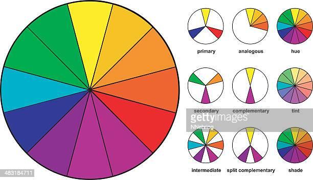 ilustrações, clipart, desenhos animados e ícones de pintor de roda de cores - roda