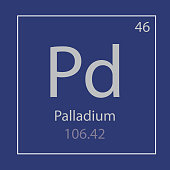 Palladium Pd chemical element icon