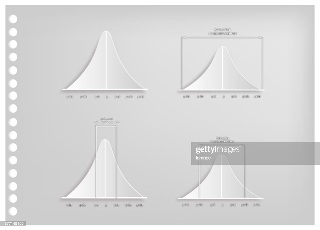 Paper Art of Normal Distribution Curve Charts