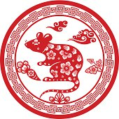 Papercut Chinese Zodiac sign - Rat