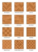 Parquet pattern chart - most popular parquetry wood flooring samples with names - isolated vector illustration on white background.