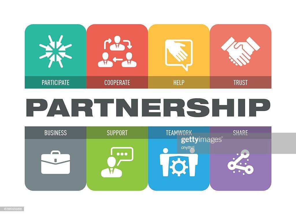 Partnership Icon Set