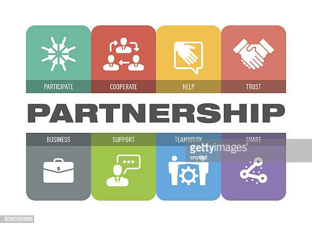 Partnership Icon Set