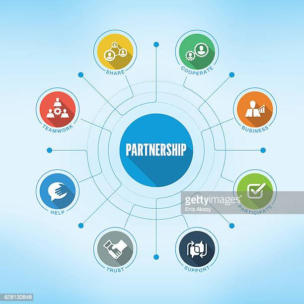 Partnership keywords with icons