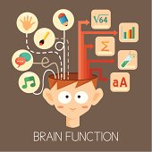 Passions, Intellegence, and Brain function