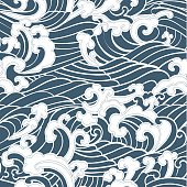 Pattern Seamless Ocean Waves