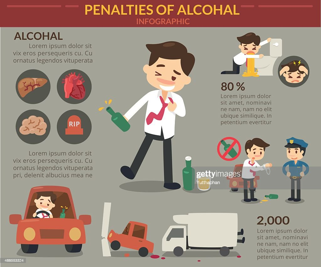 Penalties of alcohol. Info-graphic