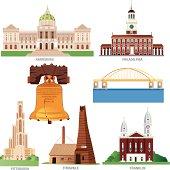 Pennsylvania Symbols