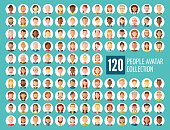 120 People Avatar Collection
