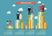 People generations with retirement money plan infographic