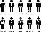 People Man Human Character Type Stick Figure Pictogram