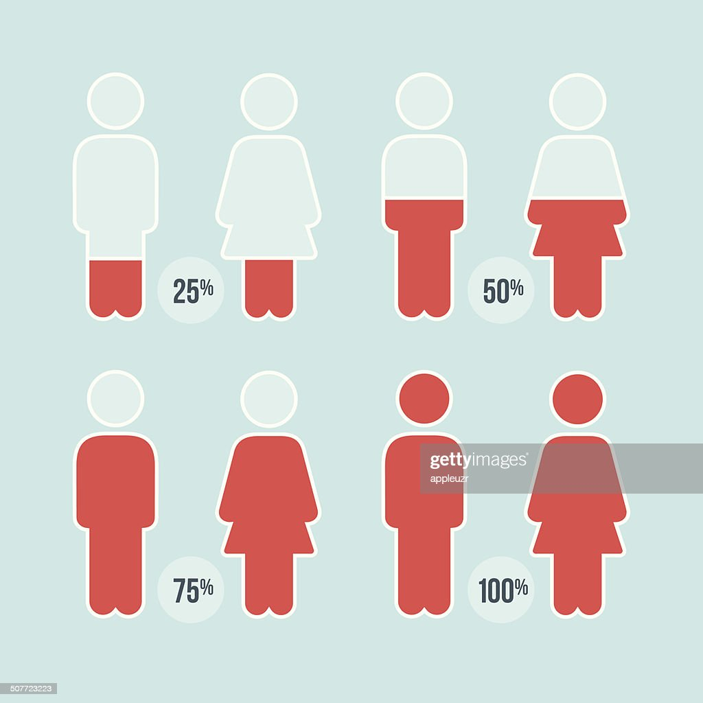 People Percentage Icons