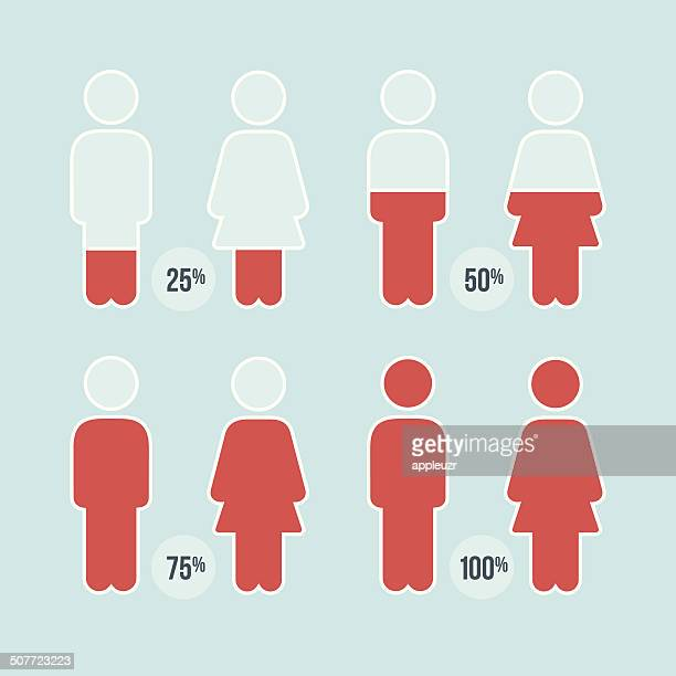 people percentage icons - males stock illustrations
