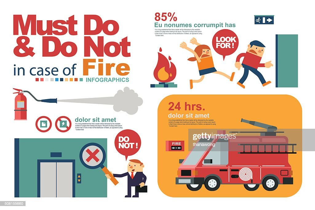 People's Safety in Fire or Emergency in Workplace.